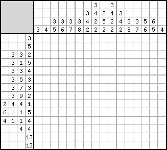 Черно-белый японский кроссворд «Домик»
